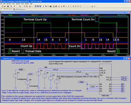 74HC193 Simulation Test Circuit and Truth Table Waveform Analysis